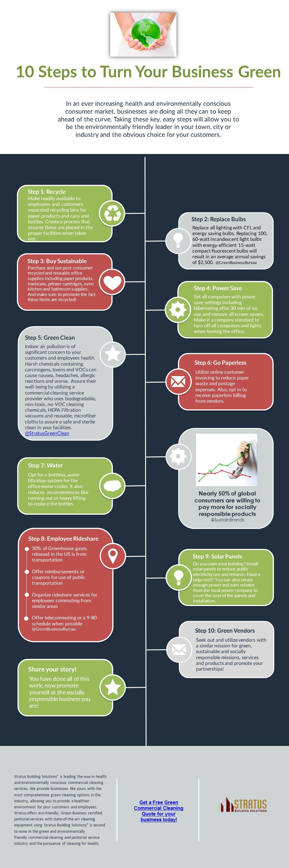 green_business_steps.jpg